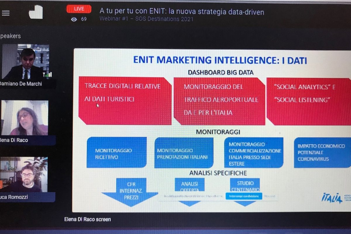 Enit e la nuova strategia data driven